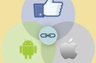 Apple Universal Links   Pure Oxygen Labs