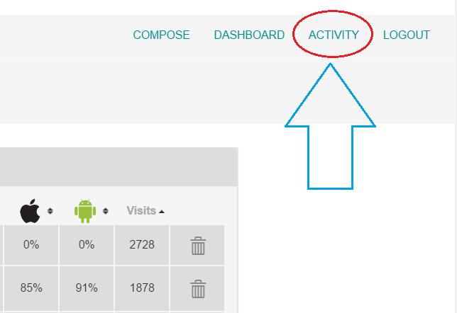 "New URLgenius Report: ""Activity"" by Custom Date Range | Pure Oxygen Labs"
