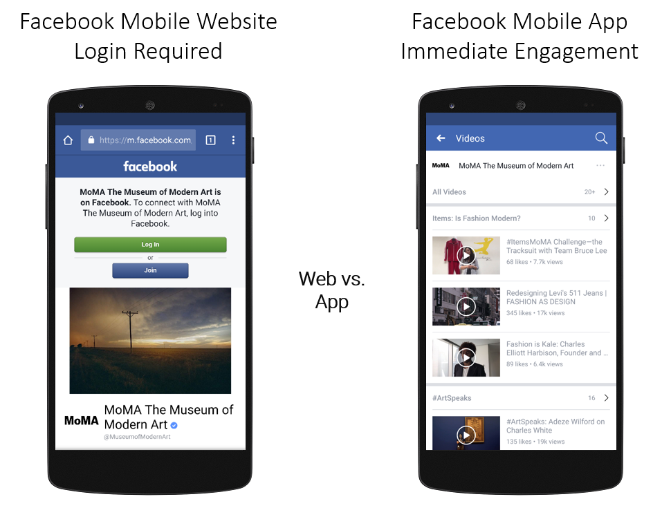 Deep Linking to the Videos Section of Facebook Priles in App vs. Web