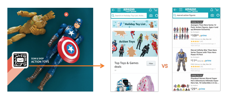 10 Ways to Use QR Codes Like Amazon to Win Mobile Commerce - (7) Test and Learn