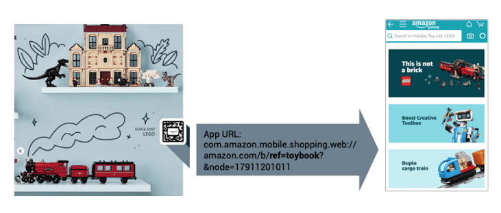 10 Ways to Use QR Codes Like Amazon to Win Mobile Commerce - (8) Print Attribution