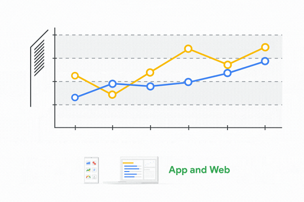 Google's Unified App and Web Analytics Inspire New Deep Linking Strategies