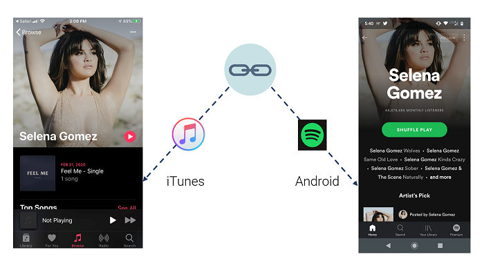 How to Open Different Music Streaming Apps from iOS and Android from the Same App Deep Link