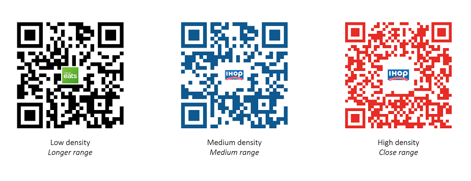 How to Customize QR Code Density