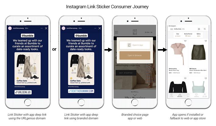 Instagram Link Stickers and App Deep Links